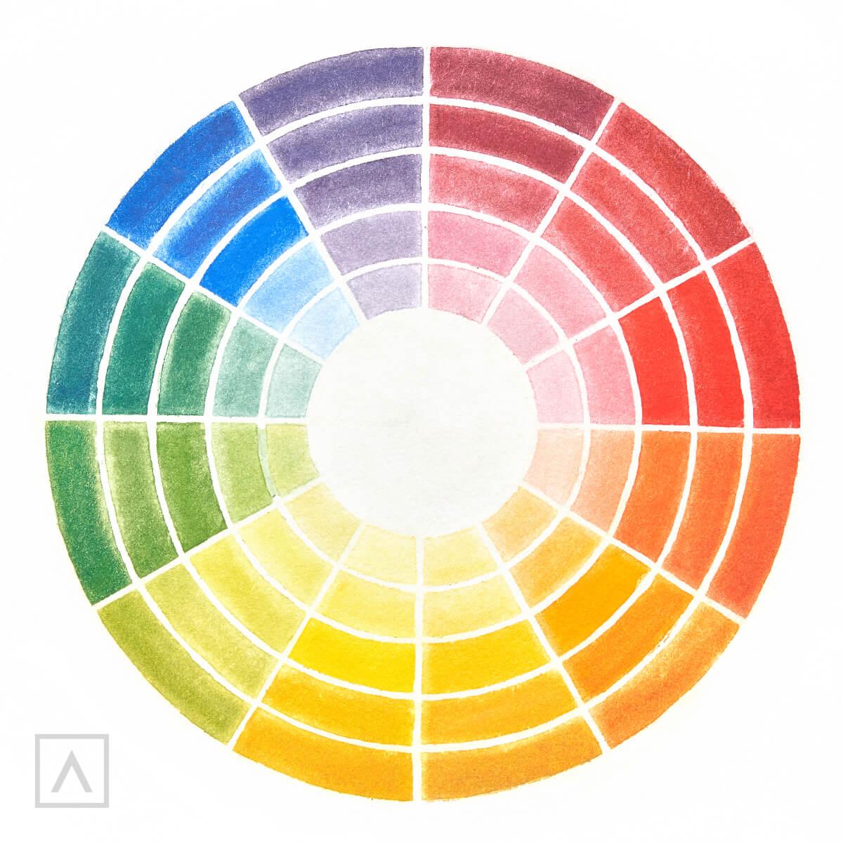 Arteza Watercolor Paints Color Wheel