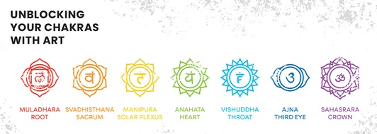 Trending Now: Unblocking Chakras with Art